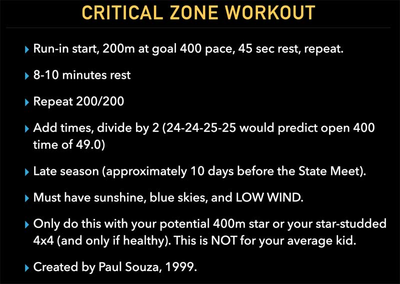Critical Zone Workout